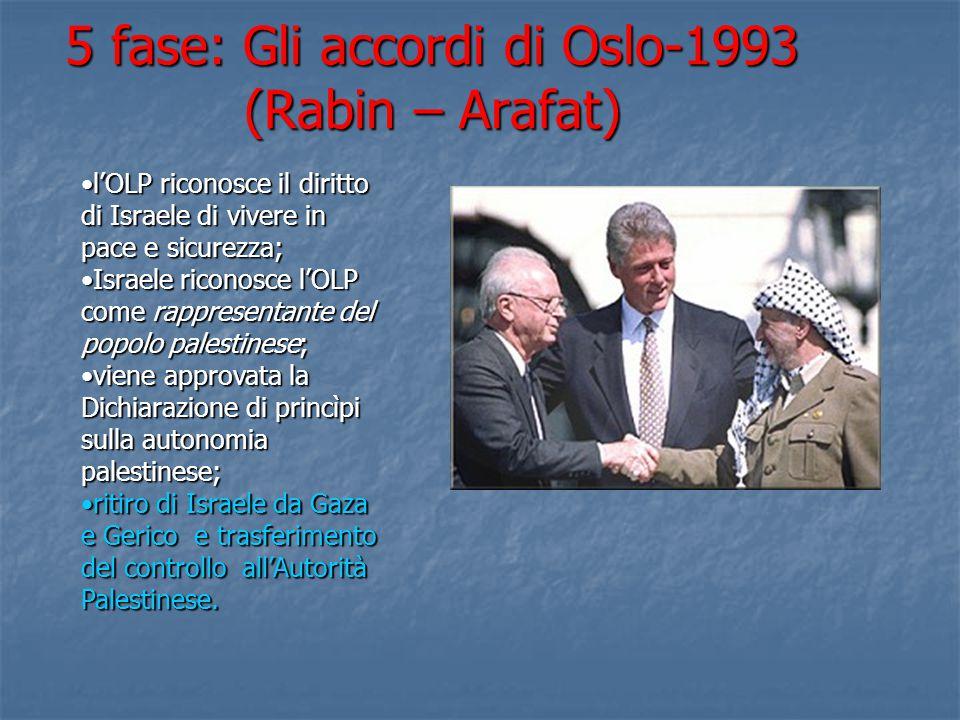5 fase: Gli accordi di Oslo-1993 (Rabin – Arafat) l'OLP riconosce il diritto di Israele di vivere in pace e sicurezza;l'OLP riconosce il diritto di Is