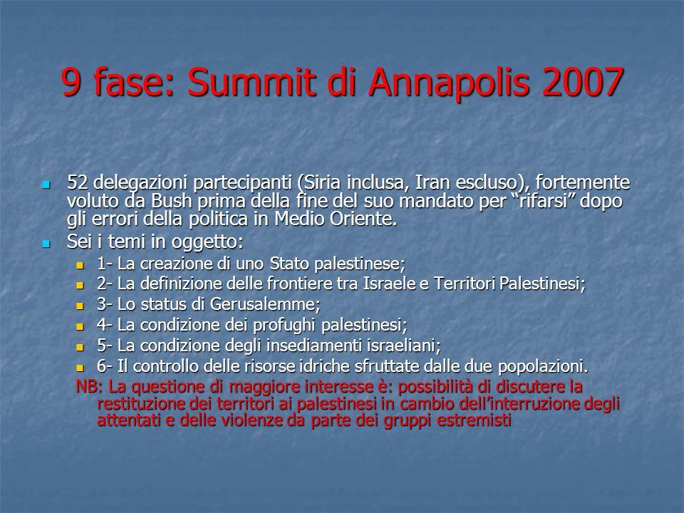 9 fase: Summit di Annapolis 2007 52 delegazioni partecipanti (Siria inclusa, Iran escluso), fortemente voluto da Bush prima della fine del suo mandato