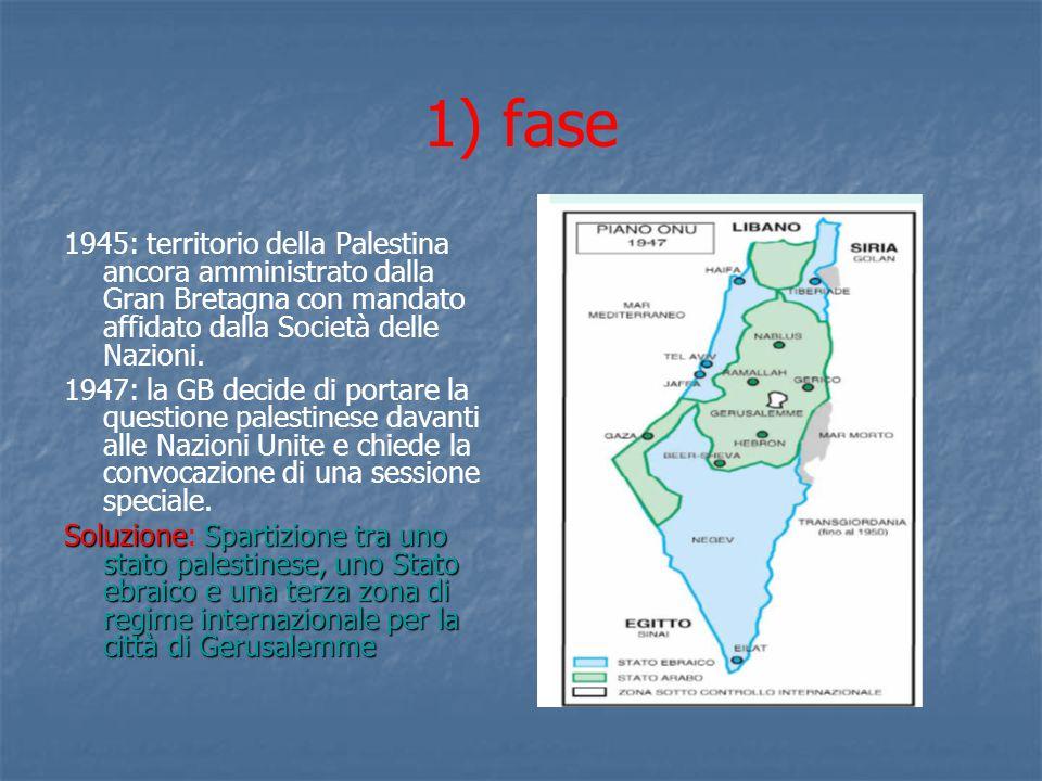 1) fase 1945: territorio della Palestina ancora amministrato dalla Gran Bretagna con mandato affidato dalla Società delle Nazioni. 1947: la GB decide