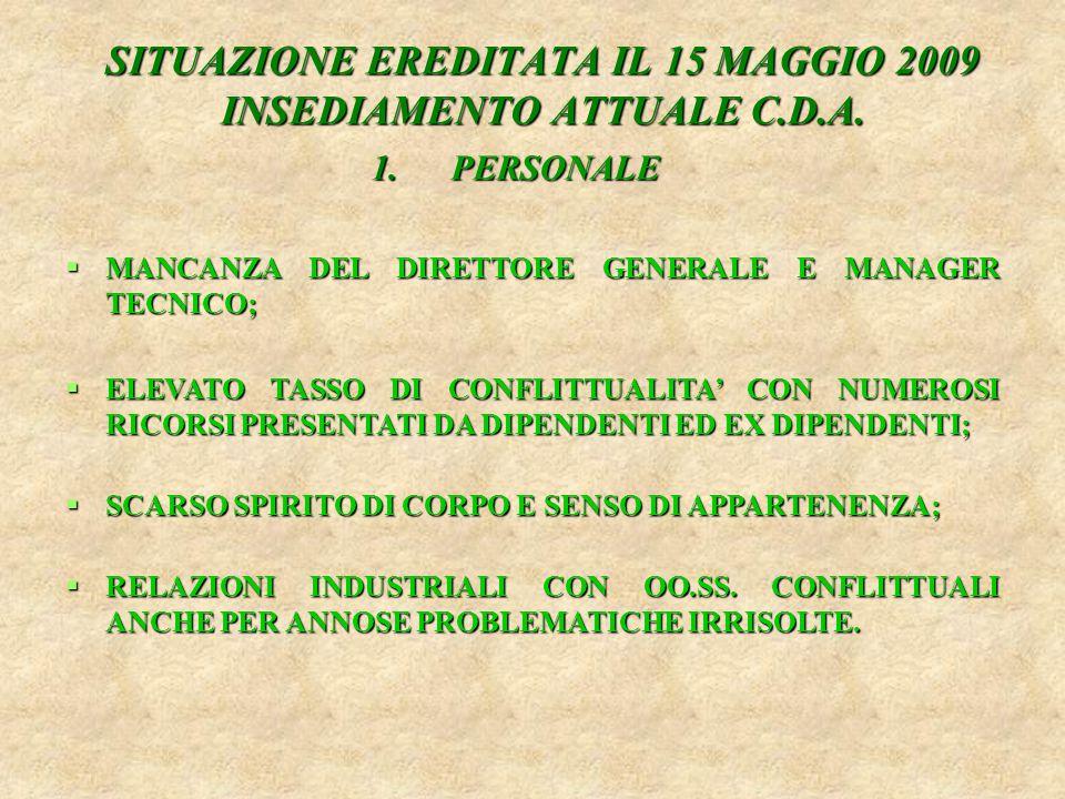 SITUAZIONE EREDITATA IL 15 MAGGIO 2009 INSEDIAMENTO ATTUALE C.D.A. 1. P ERSONALE  MANCANZA DEL DIRETTORE GENERALE E MANAGER TECNICO;  ELEVATO TASSO