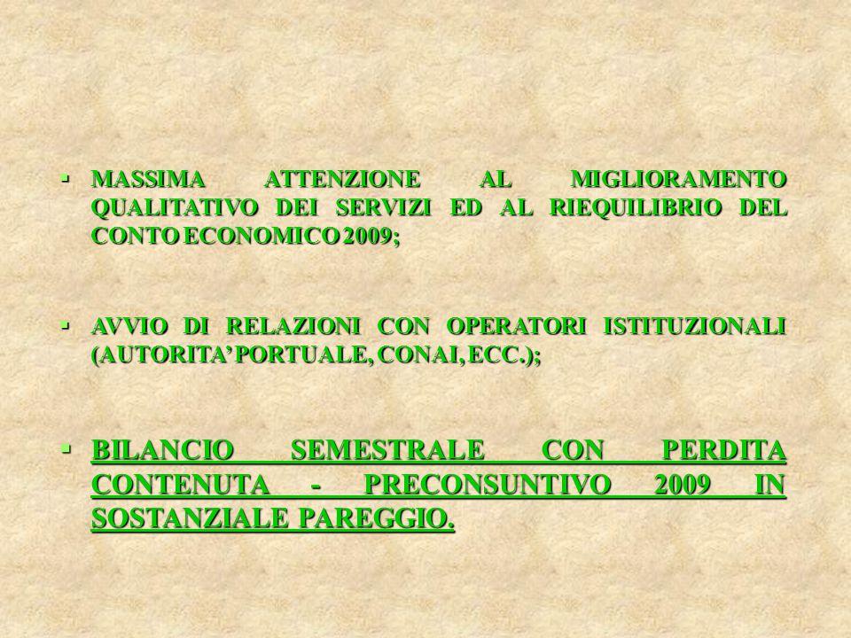  MASSIMA ATTENZIONE AL MIGLIORAMENTO QUALITATIVO DEI SERVIZI ED AL RIEQUILIBRIO DEL CONTO ECONOMICO 2009;  AVVIO DI RELAZIONI CON OPERATORI ISTITUZI