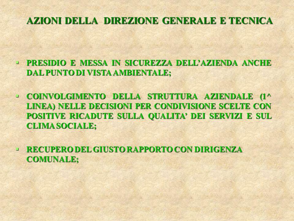 AZIONI DELLA DIREZIONE GENERALE E TECNICA  PRESIDIO E MESSA IN SICUREZZA DELL'AZIENDA ANCHE DAL PUNTO DI VISTA AMBIENTALE;  COINVOLGIMENTO DELLA STRUTTURA AZIENDALE (1^ LINEA) NELLE DECISIONI PER CONDIVISIONE SCELTE CON POSITIVE RICADUTE SULLA QUALITA' DEI SERVIZI E SUL CLIMA SOCIALE;  RECUPERO DEL GIUSTO RAPPORTO CON DIRIGENZA COMUNALE;