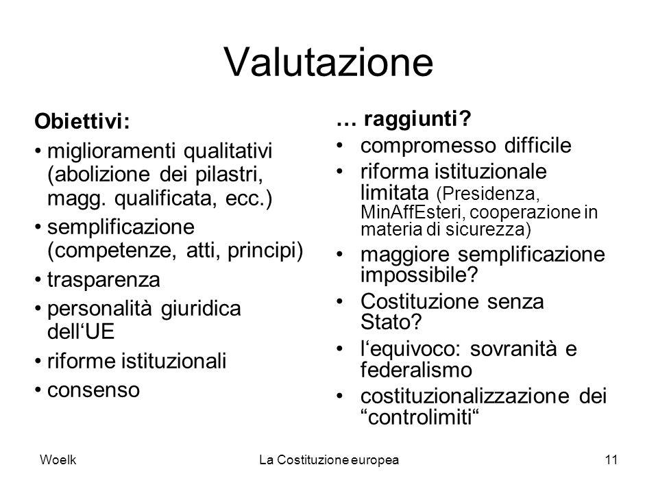 WoelkLa Costituzione europea11 Valutazione Obiettivi: miglioramenti qualitativi (abolizione dei pilastri, magg. qualificata, ecc.) semplificazione (co