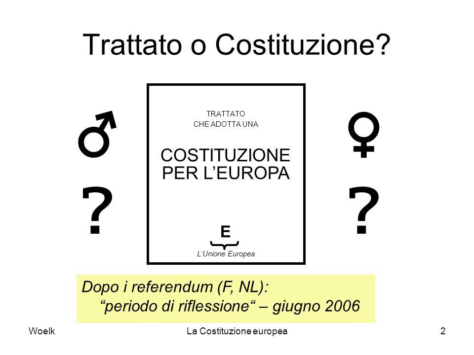 WoelkLa Costituzione europea13 Per saperne di più … Il Trattato che adotta una Costituzione per l'Europa ( Costituzione europea ) http://www.europa.eu.int/eur-lex/lex/it/treaties/index.htm http://www.euabc.com/index.phtml?page_id=84 Jaques Ziller, La nuova Costituzione europea, 2° ed., Il Mulino, Bologna 2004
