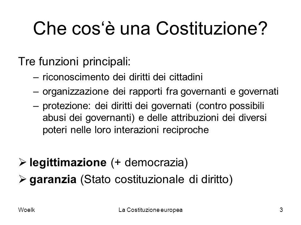 WoelkLa Costituzione europea3 Che cos'è una Costituzione? Tre funzioni principali: –riconoscimento dei diritti dei cittadini –organizzazione dei rappo
