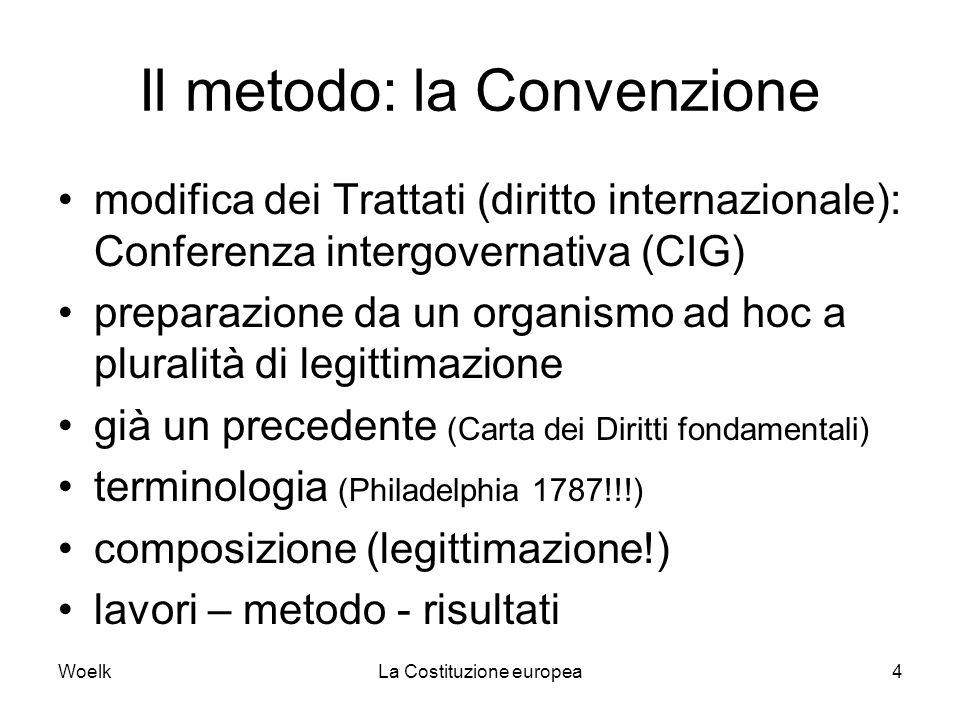 WoelkLa Costituzione europea4 Il metodo: la Convenzione modifica dei Trattati (diritto internazionale): Conferenza intergovernativa (CIG) preparazione