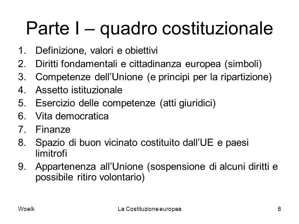 WoelkLa Costituzione europea6 Parte I – quadro costituzionale 1.Definizione, valori e obiettivi 2.Diritti fondamentali e cittadinanza europea (simboli