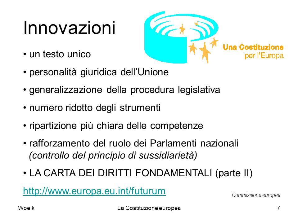 WoelkLa Costituzione europea7 un testo unico personalità giuridica dell'Unione generalizzazione della procedura legislativa numero ridotto degli strum
