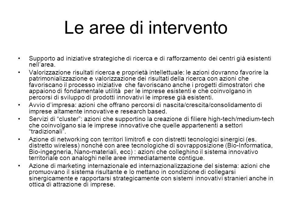 Le aree di intervento Supporto ad iniziative strategiche di ricerca e di rafforzamento dei centri già esistenti nell'area.