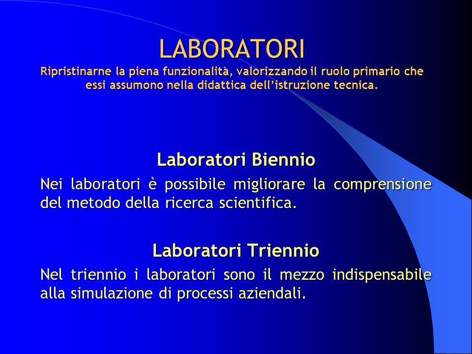 LABORATORI Ripristinarne la piena funzionalità, valorizzando il ruolo primario che essi assumono nella didattica dell'istruzione tecnica. Laboratori B