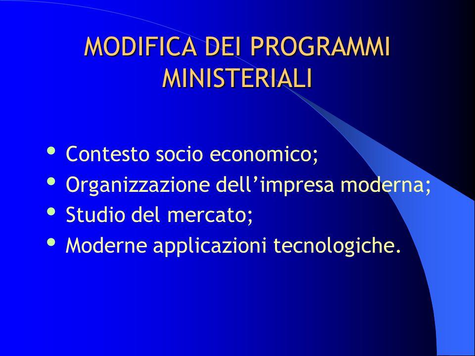 MODIFICA DEI PROGRAMMI MINISTERIALI  Contesto socio economico;  Organizzazione dell'impresa moderna;  Studio del mercato;  Moderne applicazioni tecnologiche.