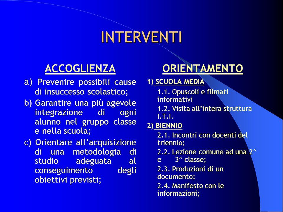 INTERVENTI ACCOGLIENZA a) Prevenire possibili cause di insuccesso scolastico; b) Garantire una più agevole integrazione di ogni alunno nel gruppo clas
