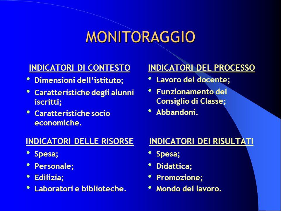 MONITORAGGIO INDICATORI DI CONTESTO  Dimensioni dell'istituto;  Caratteristiche degli alunni iscritti;  Caratteristiche socio economiche. INDICATOR