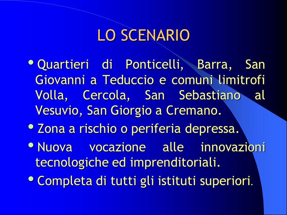 LO SCENARIO  Quartieri di Ponticelli, Barra, San Giovanni a Teduccio e comuni limitrofi Volla, Cercola, San Sebastiano al Vesuvio, San Giorgio a Cremano.