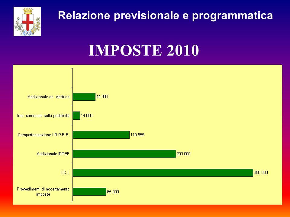 IMPOSTE 2010 Relazione previsionale e programmatica