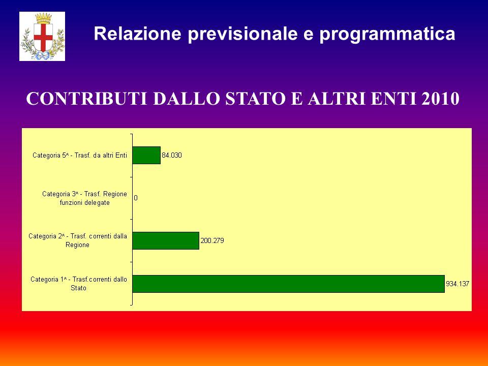 CONTRIBUTI DALLO STATO E ALTRI ENTI 2010 Relazione previsionale e programmatica