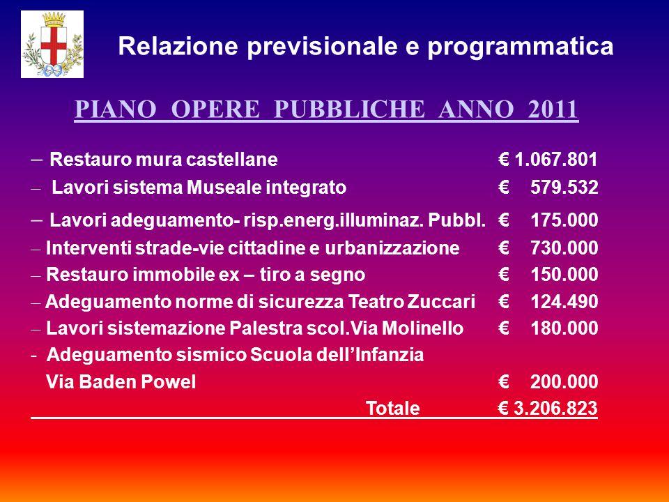 Relazione previsionale e programmatica PIANO OPERE PUBBLICHE ANNO 2011  Restauro mura castellane € 1.067.801  Lavori sistema Museale integrato€ 579.532  Lavori adeguamento- risp.energ.illuminaz.