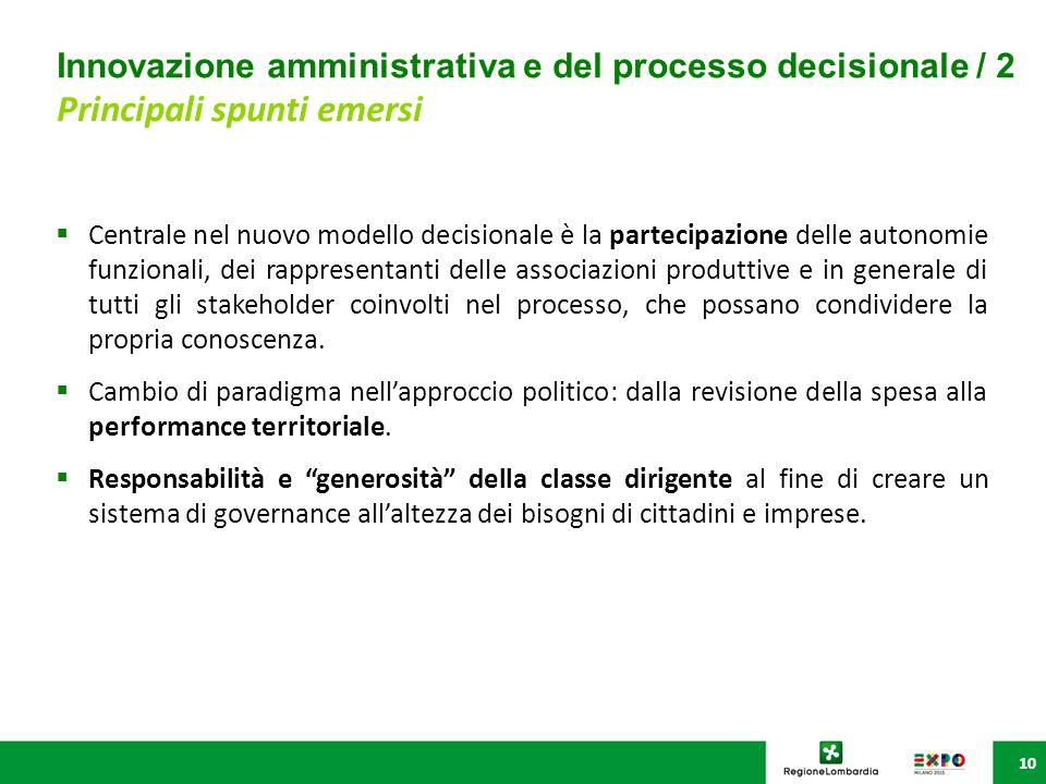 Innovazione amministrativa e del processo decisionale / 2 Principali spunti emersi 10  Centrale nel nuovo modello decisionale è la partecipazione del
