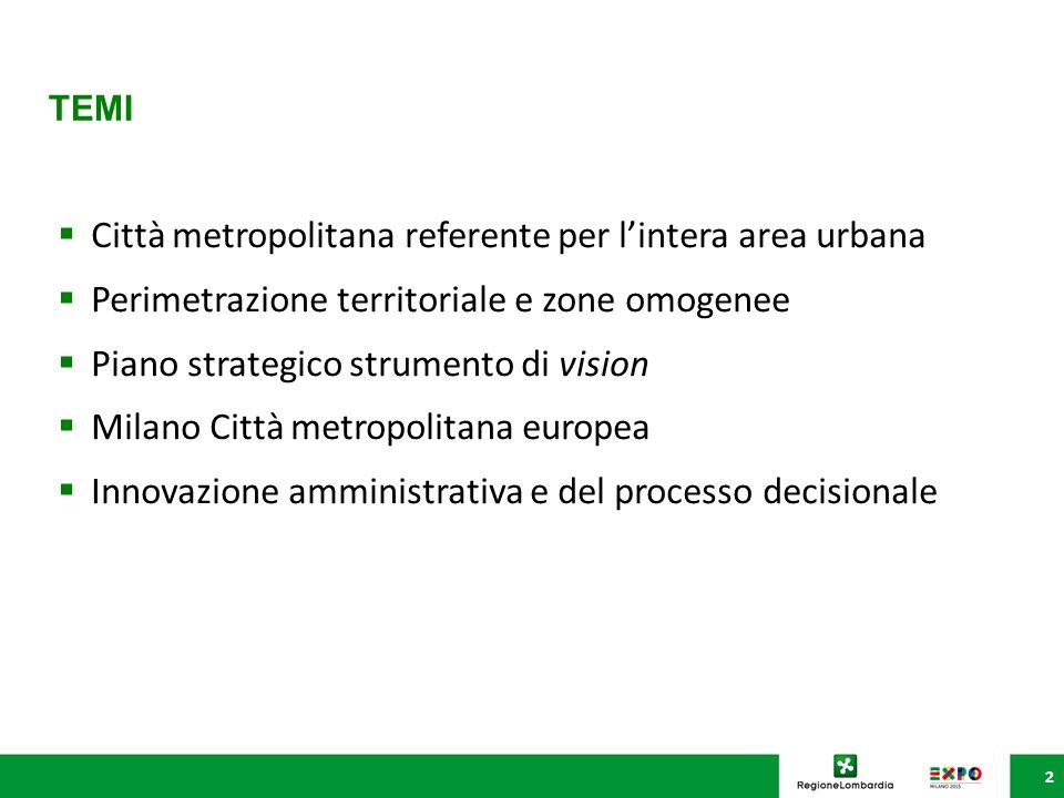 TEMI 2  Città metropolitana referente per l'intera area urbana  Perimetrazione territoriale e zone omogenee  Piano strategico strumento di vision 