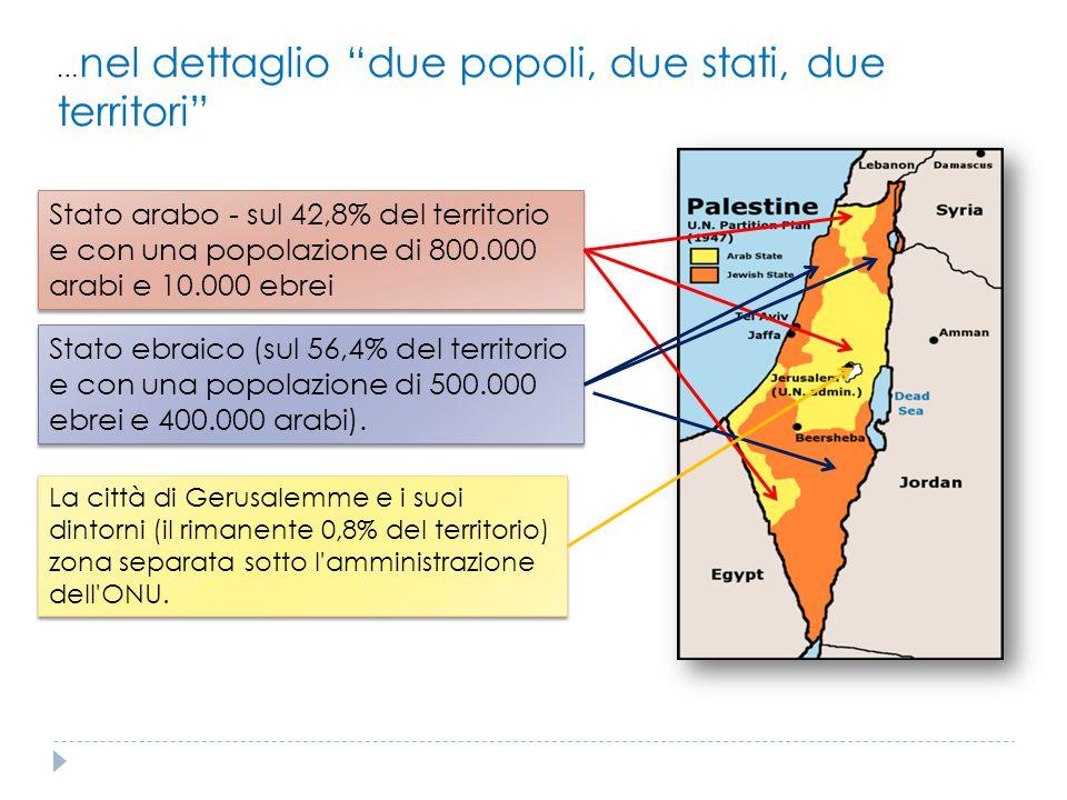 """… nel dettaglio """"due popoli, due stati, due territori"""" Stato arabo - sul 42,8% del territorio e con una popolazione di 800.000 arabi e 10.000 ebrei St"""