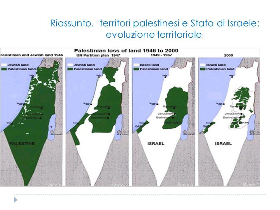 z Riassunto. territori palestinesi e Stato di Israele: evoluzione territoriale ;