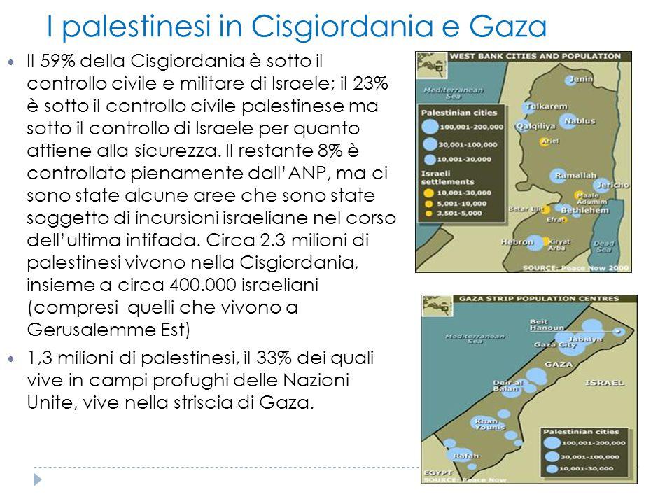 I palestinesi in Cisgiordania e Gaza Il 59% della Cisgiordania è sotto il controllo civile e militare di Israele; il 23% è sotto il controllo civile p