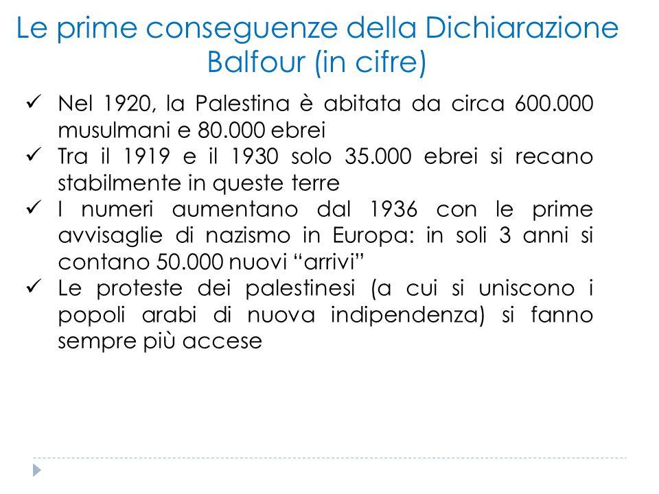 Le prime conseguenze della Dichiarazione Balfour (in cifre) Nel 1920, la Palestina è abitata da circa 600.000 musulmani e 80.000 ebrei Tra il 1919 e i