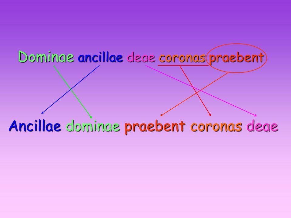 Congiunzione coordinante principali: Et = e * Tamen = tuttavia Et = e * Tamen = tuttavia Sed = ma Nam/Enim = infatti Sed = ma Nam/Enim = infatti Et…et = sia…sia Itaque = pertanto Et…et = sia…sia Itaque = pertanto Congiunzioni subordinate principali: (in italiano) Causali: poiché, perchéCausali: poiché, perché Finali: affinchéFinali: affinché Temporali: quandoTemporali: quando Que: congiunzione coordinante enclitica.