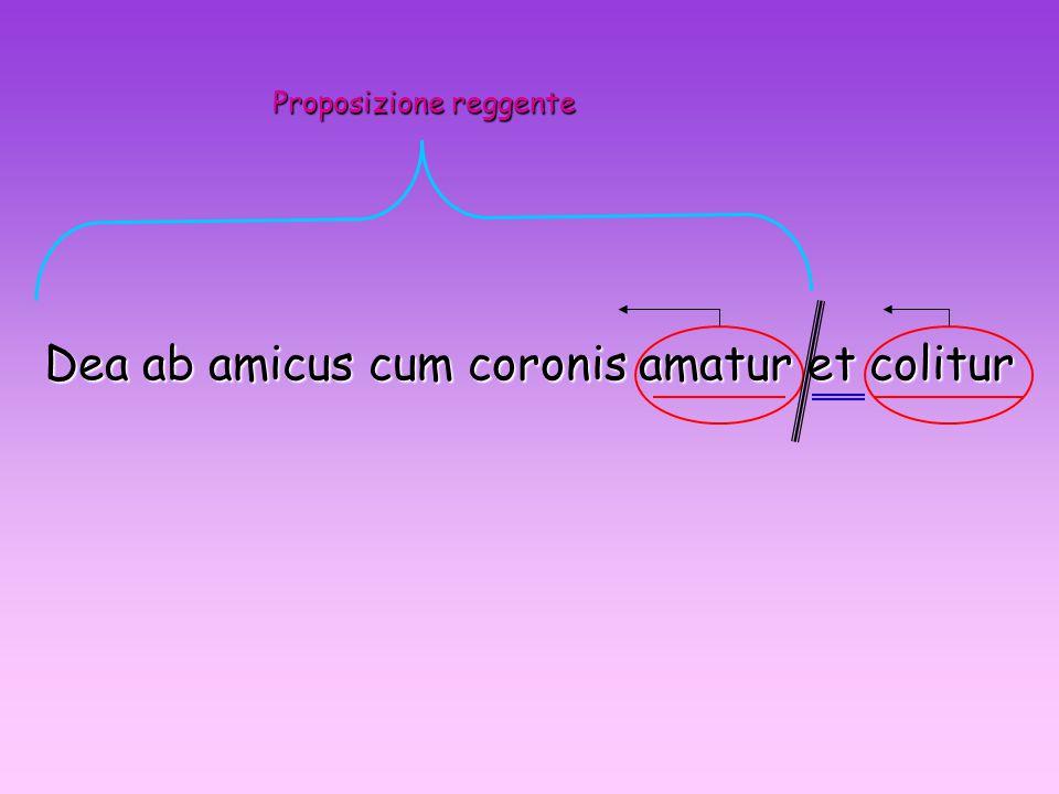 I Livello ANALISI DEL PERIODO 1.Individuo nella frase da tradurre tutti i verbi presenti 2. Se la frase da tradurre comprende più di un verbo allora d
