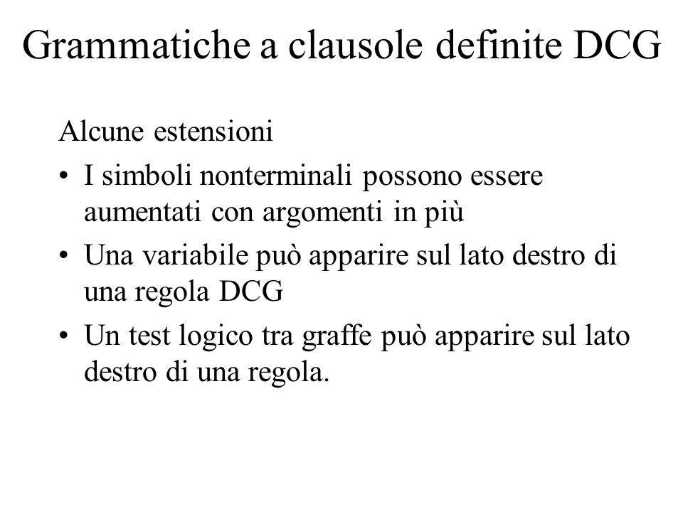 Grammatiche a clausole definite DCG Alcune estensioni I simboli nonterminali possono essere aumentati con argomenti in più Una variabile può apparire sul lato destro di una regola DCG Un test logico tra graffe può apparire sul lato destro di una regola.