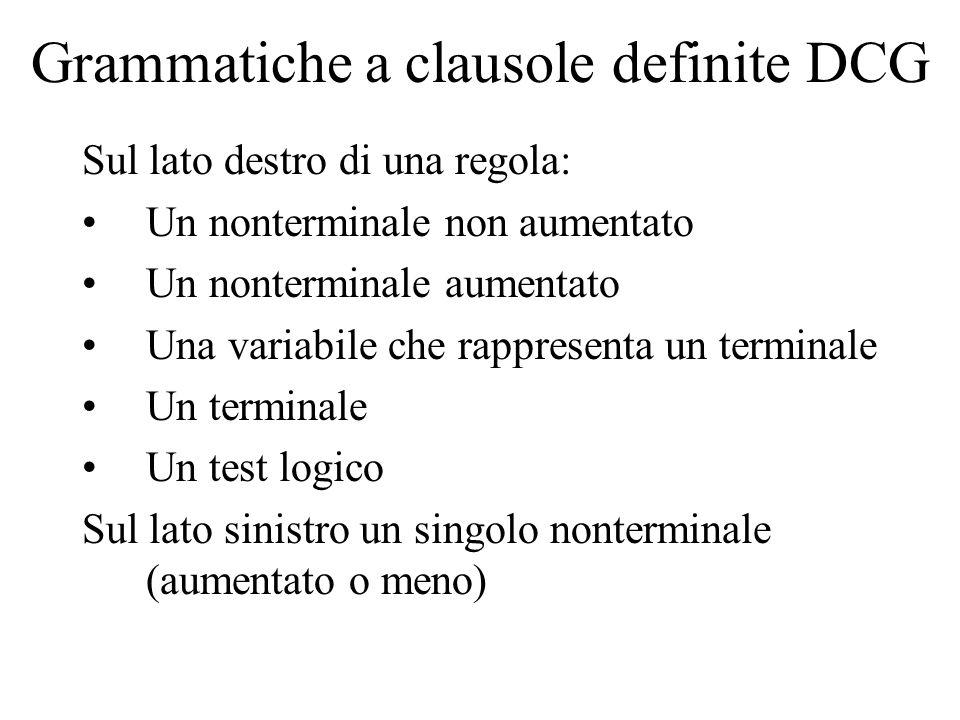 Grammatiche a clausole definite DCG Sul lato destro di una regola: Un nonterminale non aumentato Un nonterminale aumentato Una variabile che rappresenta un terminale Un terminale Un test logico Sul lato sinistro un singolo nonterminale (aumentato o meno)