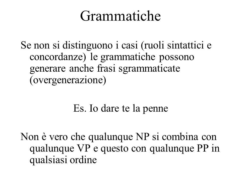 Grammatiche Se non si distinguono i casi (ruoli sintattici e concordanze) le grammatiche possono generare anche frasi sgrammaticate (overgenerazione) Es.
