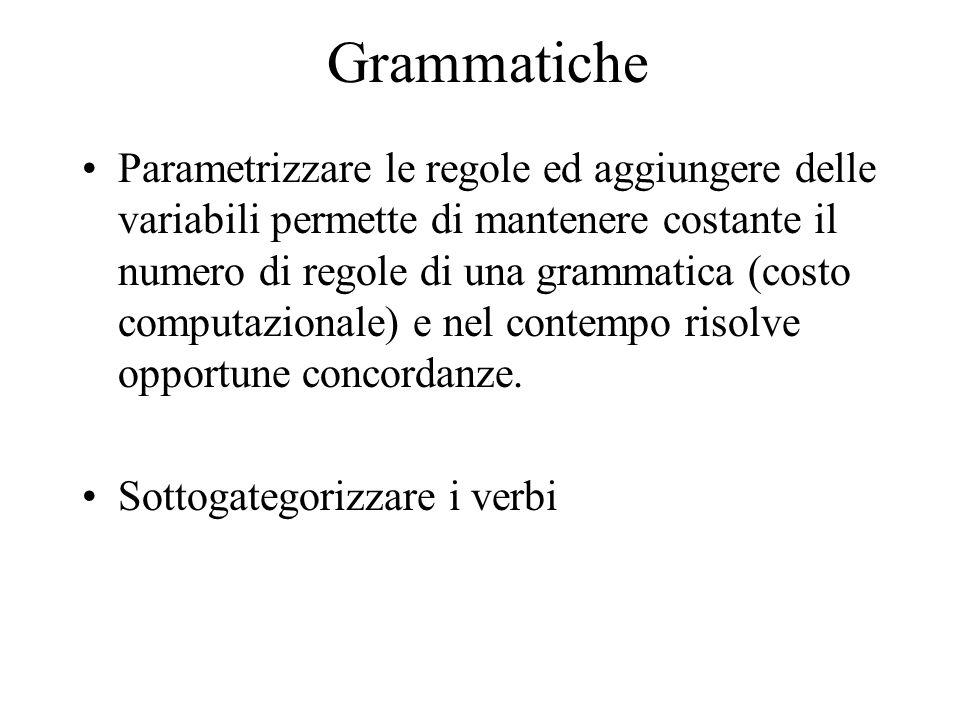 Grammatiche Parametrizzare le regole ed aggiungere delle variabili permette di mantenere costante il numero di regole di una grammatica (costo computazionale) e nel contempo risolve opportune concordanze.