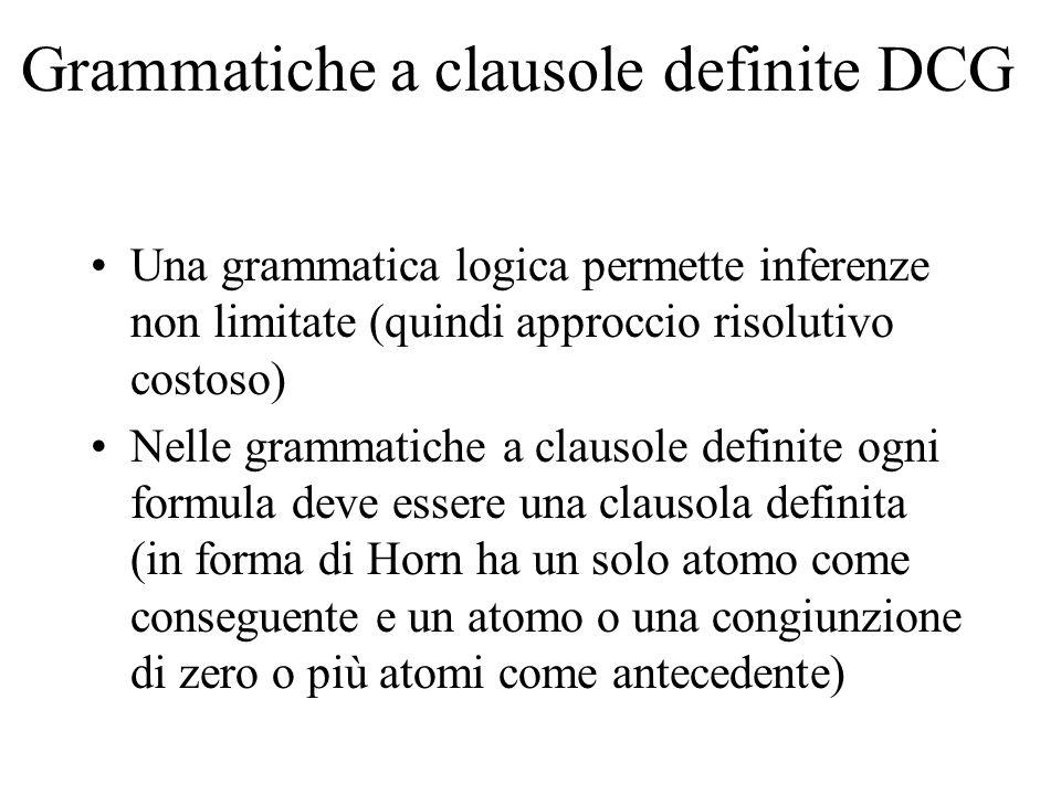 Grammatiche a clausole definite DCG Una grammatica logica permette inferenze non limitate (quindi approccio risolutivo costoso) Nelle grammatiche a clausole definite ogni formula deve essere una clausola definita (in forma di Horn ha un solo atomo come conseguente e un atomo o una congiunzione di zero o più atomi come antecedente)