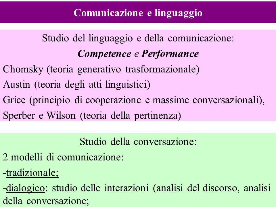 1 Comunicazione e linguaggio Studio del linguaggio e della comunicazione: Competence e Performance Chomsky (teoria generativo trasformazionale) Austin