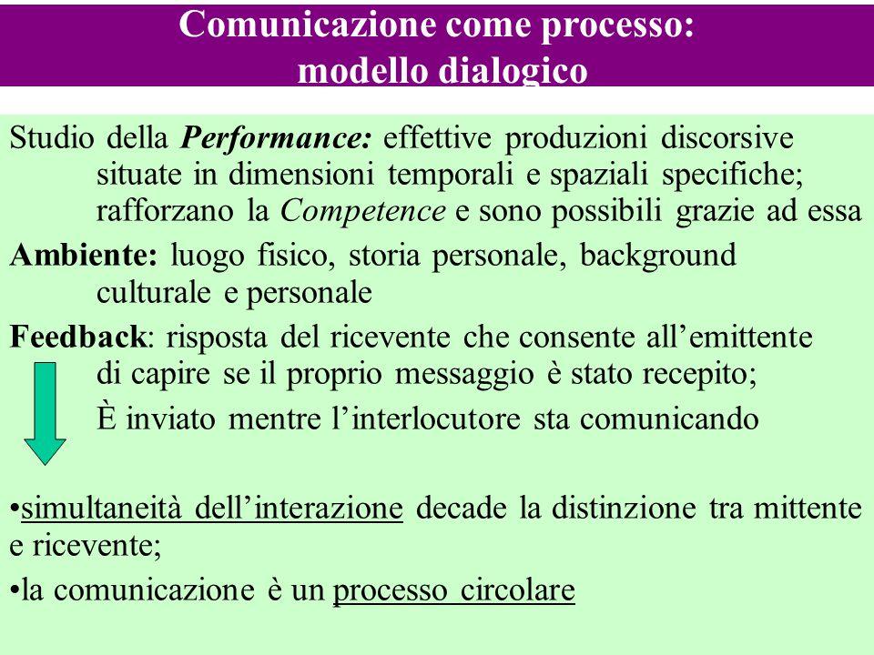 15 Studio della Performance: effettive produzioni discorsive situate in dimensioni temporali e spaziali specifiche; rafforzano la Competence e sono po