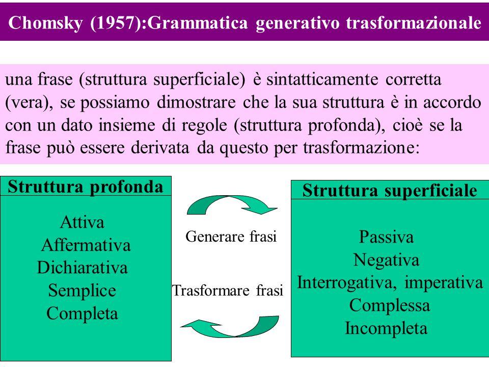 3 Chomsky (1957):Grammatica generativo trasformazionale una frase (struttura superficiale) è sintatticamente corretta (vera), se possiamo dimostrare c
