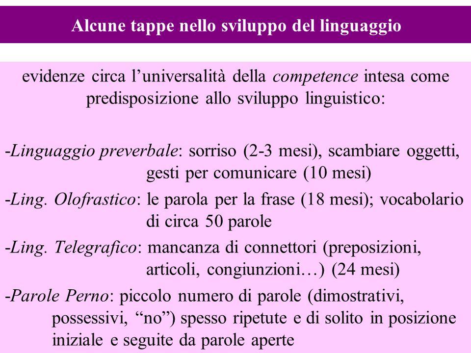 5 evidenze circa l'universalità della competence intesa come predisposizione allo sviluppo linguistico: -Linguaggio preverbale: sorriso (2-3 mesi), sc