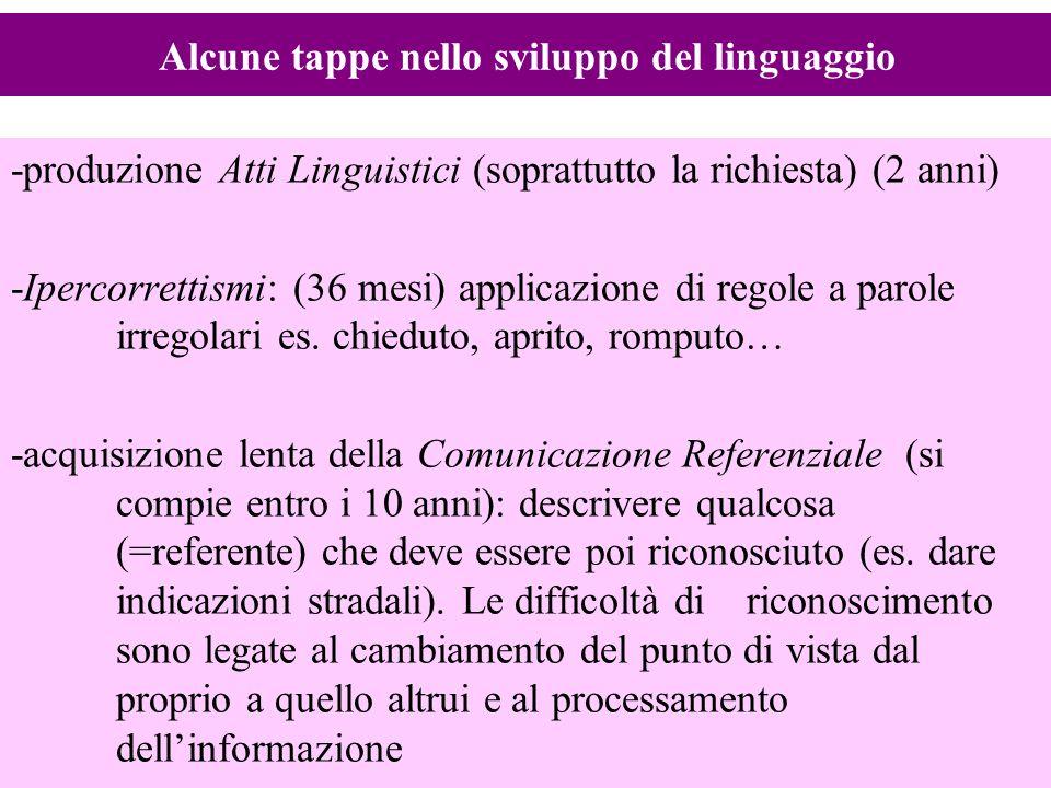 6 -produzione Atti Linguistici (soprattutto la richiesta) (2 anni) -Ipercorrettismi: (36 mesi) applicazione di regole a parole irregolari es. chieduto