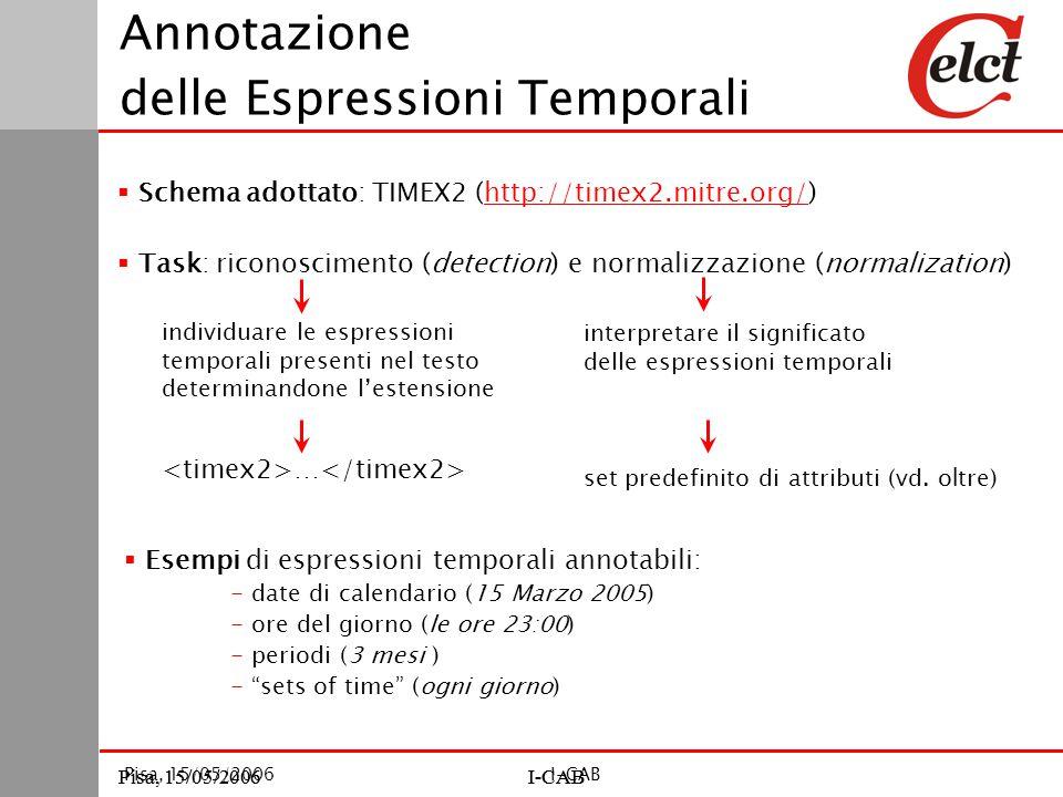 Pisa, 15/05/2006I-CABPisa, 15/05/2006I-CAB Pisa, 15/05/2006I-CAB Annotazione delle Espressioni Temporali individuare le espressioni temporali presenti nel testo determinandone l'estensione … interpretare il significato delle espressioni temporali set predefinito di attributi (vd.