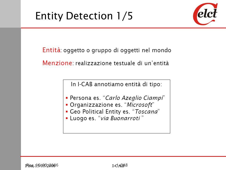 Pisa, 15/05/2006I-CABPisa, 15/05/2006I-CAB Pisa, 15/05/2006I-CAB Entity Detection 1/5 Entità : oggetto o gruppo di oggetti nel mondo Menzione : realizzazione testuale di un'entità In I-CAB annotiamo entità di tipo:  Persona es.
