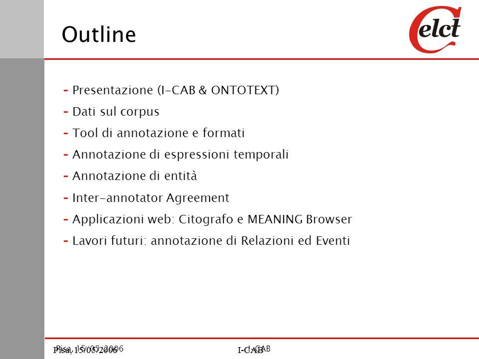 Pisa, 15/05/2006I-CABPisa, 15/05/2006I-CAB Pisa, 15/05/2006I-CAB Outline - Presentazione (I-CAB & ONTOTEXT) - Dati sul corpus - Tool di annotazione e formati - Annotazione di espressioni temporali - Annotazione di entità - Inter-annotator Agreement - Applicazioni web: Citografo e MEANING Browser - Lavori futuri: annotazione di Relazioni ed Eventi