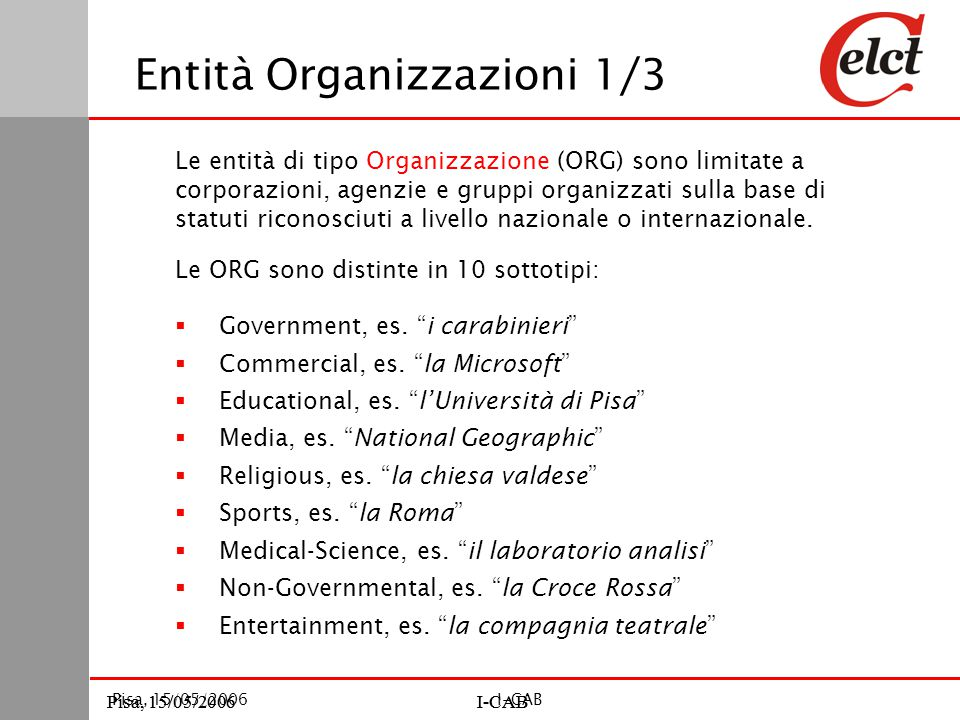 Pisa, 15/05/2006I-CABPisa, 15/05/2006I-CAB Pisa, 15/05/2006I-CAB Le entità di tipo Organizzazione (ORG) sono limitate a corporazioni, agenzie e gruppi organizzati sulla base di statuti riconosciuti a livello nazionale o internazionale.