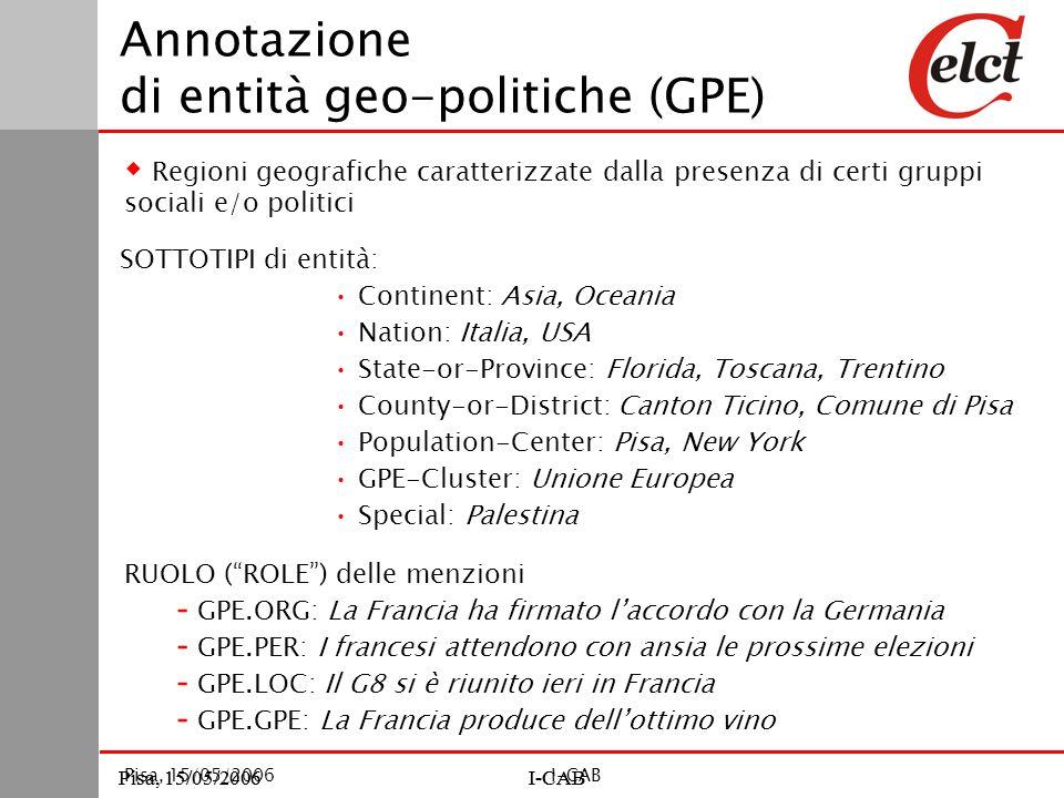 Pisa, 15/05/2006I-CABPisa, 15/05/2006I-CAB Pisa, 15/05/2006I-CAB Annotazione di entità geo-politiche (GPE)  Regioni geografiche caratterizzate dalla presenza di certi gruppi sociali e/o politici RUOLO ( ROLE ) delle menzioni - GPE.ORG: La Francia ha firmato l'accordo con la Germania - GPE.PER: I francesi attendono con ansia le prossime elezioni - GPE.LOC: Il G8 si è riunito ieri in Francia - GPE.GPE: La Francia produce dell'ottimo vino SOTTOTIPI di entità: Continent: Asia, Oceania Nation: Italia, USA State-or-Province: Florida, Toscana, Trentino County-or-District: Canton Ticino, Comune di Pisa Population-Center: Pisa, New York GPE-Cluster: Unione Europea Special: Palestina