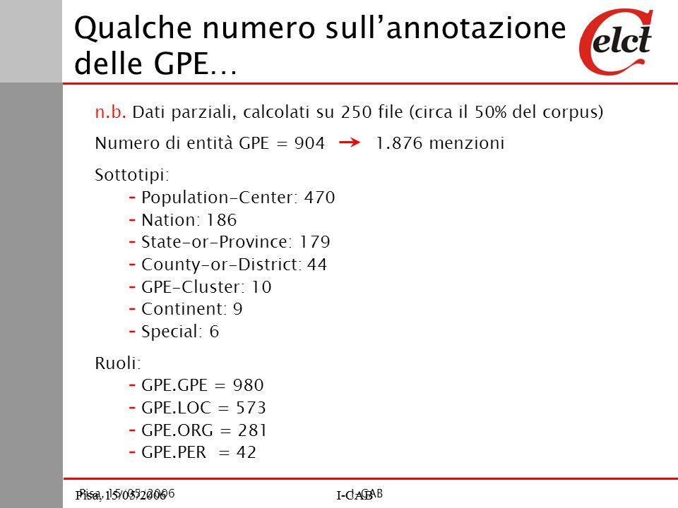 Pisa, 15/05/2006I-CABPisa, 15/05/2006I-CAB Pisa, 15/05/2006I-CAB Qualche numero sull'annotazione delle GPE… n.b.