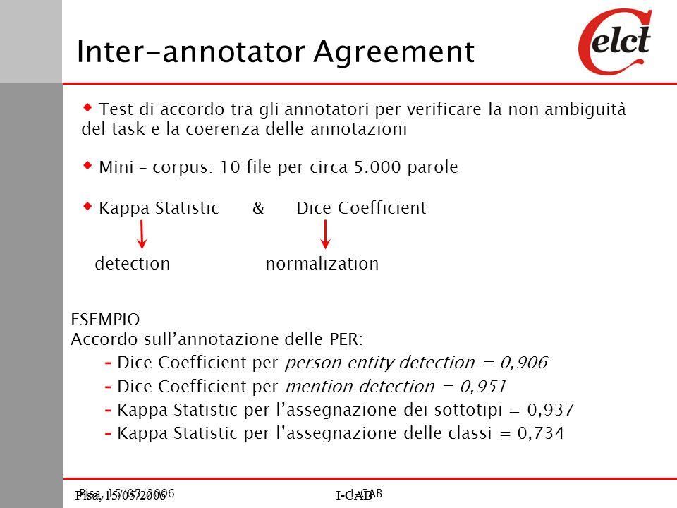 Pisa, 15/05/2006I-CABPisa, 15/05/2006I-CAB Pisa, 15/05/2006I-CAB Inter-annotator Agreement  Test di accordo tra gli annotatori per verificare la non ambiguità del task e la coerenza delle annotazioni  Mini – corpus: 10 file per circa 5.000 parole  Kappa Statistic & Dice Coefficient detectionnormalization ESEMPIO Accordo sull'annotazione delle PER: - Dice Coefficient per person entity detection = 0,906 - Dice Coefficient per mention detection = 0,951 - Kappa Statistic per l'assegnazione dei sottotipi = 0,937 - Kappa Statistic per l'assegnazione delle classi = 0,734