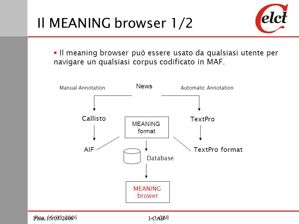Pisa, 15/05/2006I-CABPisa, 15/05/2006I-CAB Pisa, 15/05/2006I-CAB Il MEANING browser 1/2  Il meaning browser può essere usato da qualsiasi utente per navigare un qualsiasi corpus codificato in MAF.