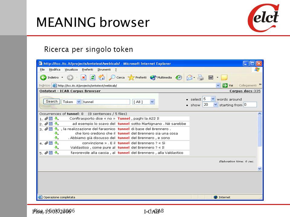 Pisa, 15/05/2006I-CABPisa, 15/05/2006I-CAB Pisa, 15/05/2006I-CAB MEANING browser Ricerca per singolo token