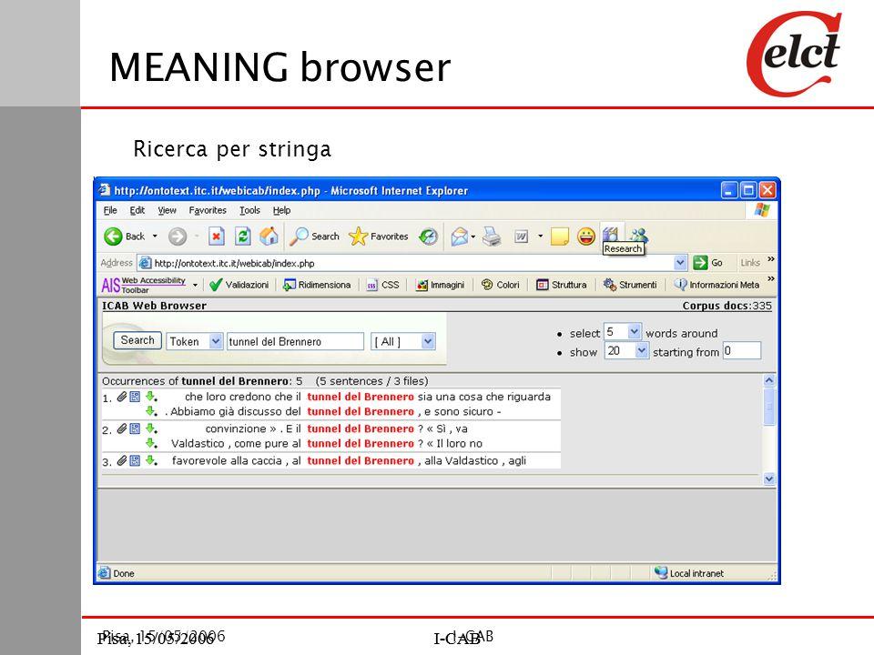Pisa, 15/05/2006I-CABPisa, 15/05/2006I-CAB Pisa, 15/05/2006I-CAB MEANING browser Ricerca per stringa