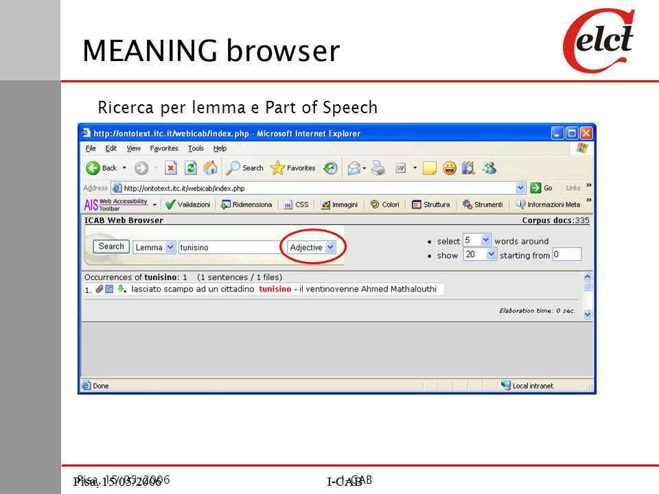 Pisa, 15/05/2006I-CABPisa, 15/05/2006I-CAB Pisa, 15/05/2006I-CAB MEANING browser Ricerca per lemma e Part of Speech